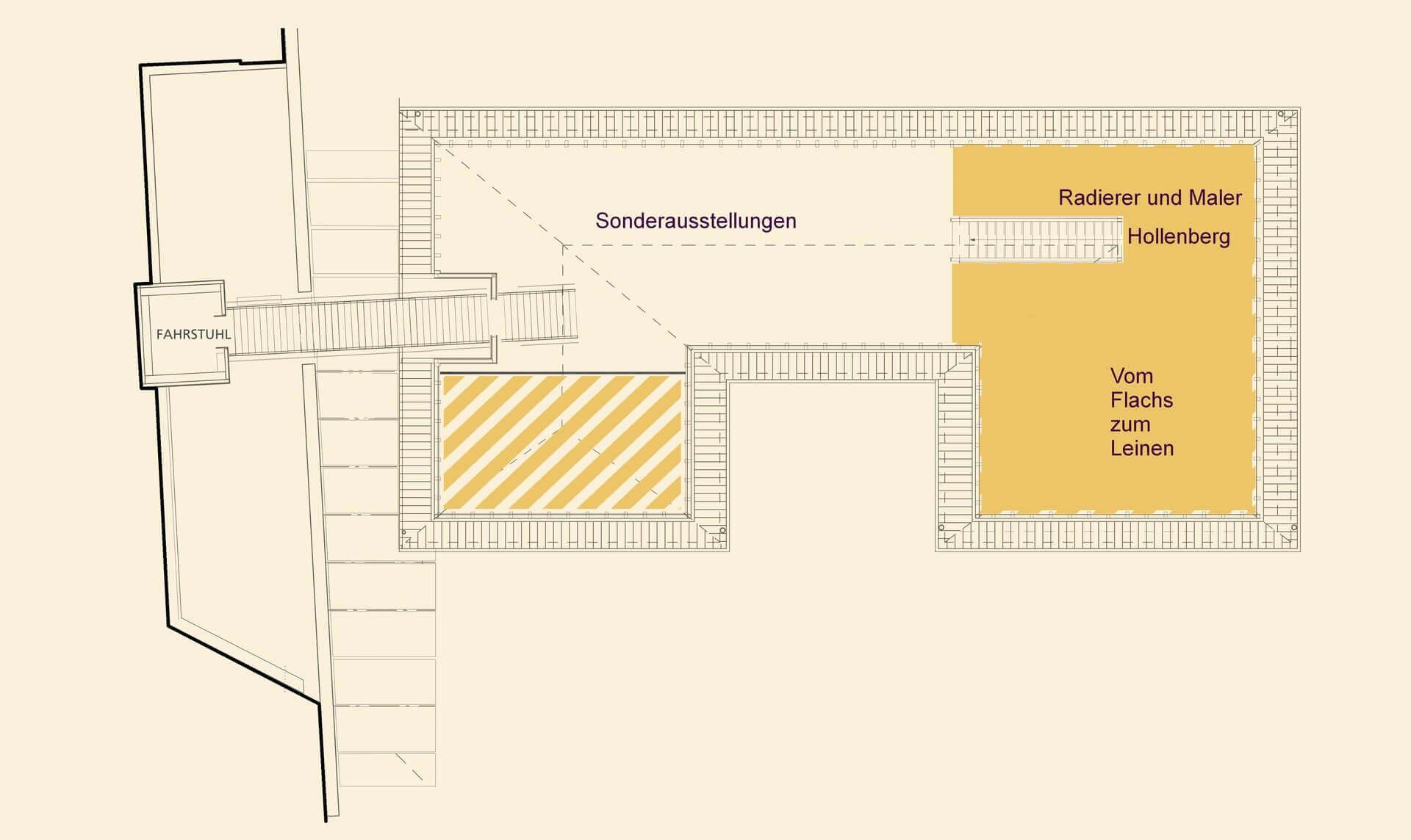 Museum Voswinckelshof - Grundriss Dachgeschoss ab 2020 - fotografiert von Martin Büttner